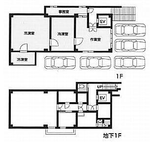 やまね武蔵小山BLDG 地下1階~1階(店舗可)の間取り画像