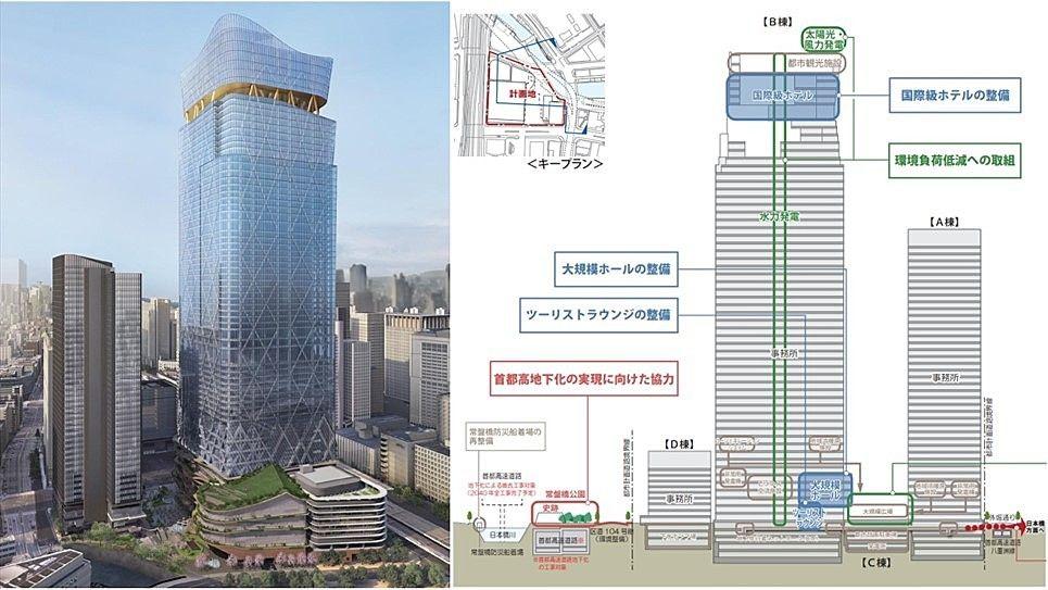 竣工パースイメージ:中央がB棟(TorchTower)、左手がA棟(常盤橋タワー)
